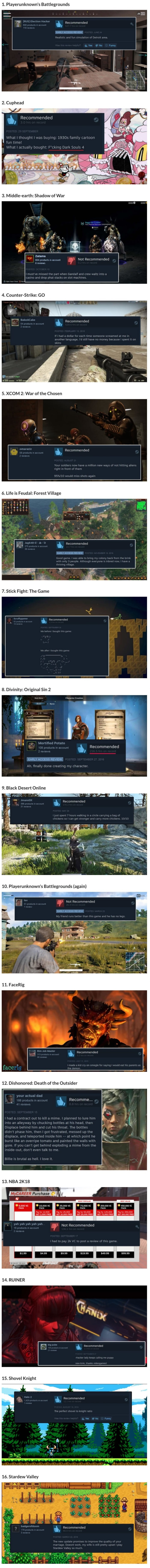 Steam game reviews that'll brighten your day