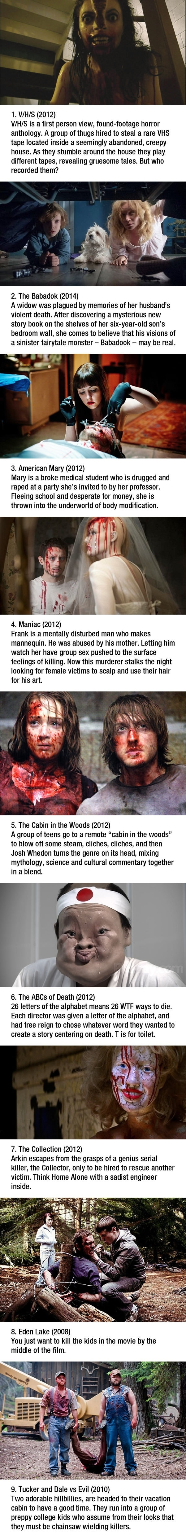 Underappreciated gory horror movies you can't unsee
