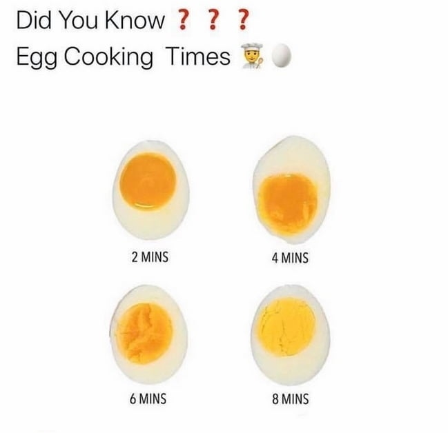 Egg cooking times
