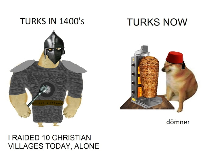 Turks back then and now
