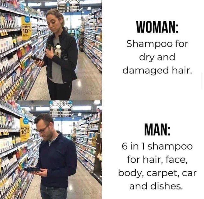 Men vs women buying shampoo