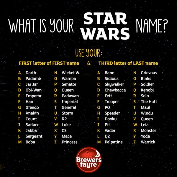 What Is Your Star Wars Name