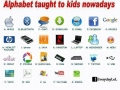 Alphabet taught nowadays