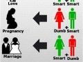 Couples explained