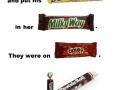 A Chocolate Love Story