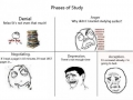 Phases of Studying