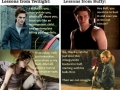 Buffy & Twilight