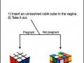 Pregnancy test lvl: Asian