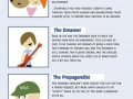 10 Types Of Facebook Friends