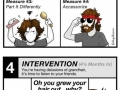6 Stages of Growing Hair