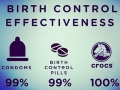 Best form of birth control
