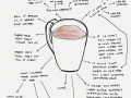 Why tea is magical