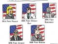 Presidential Milestones