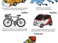 If browsers were transporters