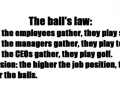 The ball's law