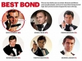 Best Bond