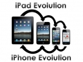 Apple Evolution System