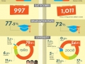 Kids: 1982 vs 2012