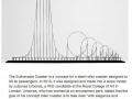 The Euthanasia Coaster