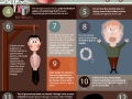 15 Things About Death