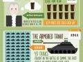 Irish Inventors