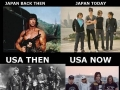 Countries Then & Now