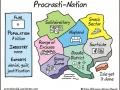 Procrasti-Nation