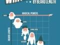 Beard Power!