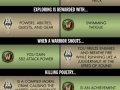 Skyrim Vs. WoW