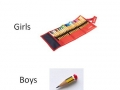 Boy & Girls