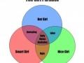 The Girl Paradox