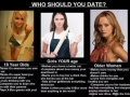 Who should you date