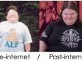Pre-internet/Post-internet