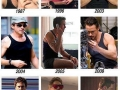 Evolution of RDJ