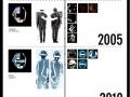 Daft Punk evolution