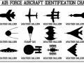 Aircraft id chart