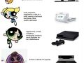 Powerpuff Consoles