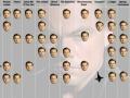 Leo's character matrix