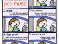 Stages of Pop Music
