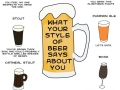 Your style of beer