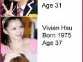 How Asian women age