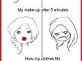 Complex life of women