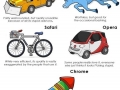 Browser vehicles