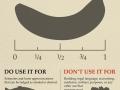Banana Scale