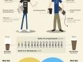 Designers vs. Developers