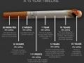 When a smoker quits
