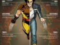 Wolverine then & now