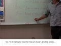 Asian grading system