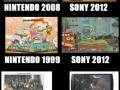 Sony: True Innovation