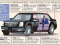 Obama's limo